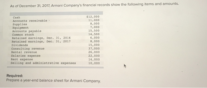 Solved: As Of December 31. 2017. Armani Company's Financia