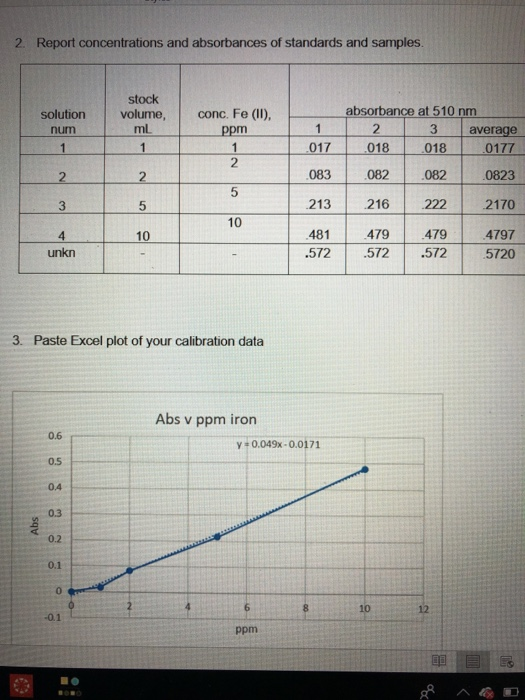 Solved: I Am Having Trouble Coming Up With The Correct Ppm