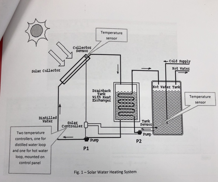 20 A Basic Solar Hot Water Heating System You A Chegg