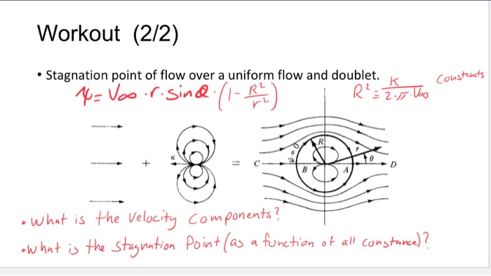 Solved: Workout (2/2) Stagnation Point Of Flow Over A Unif