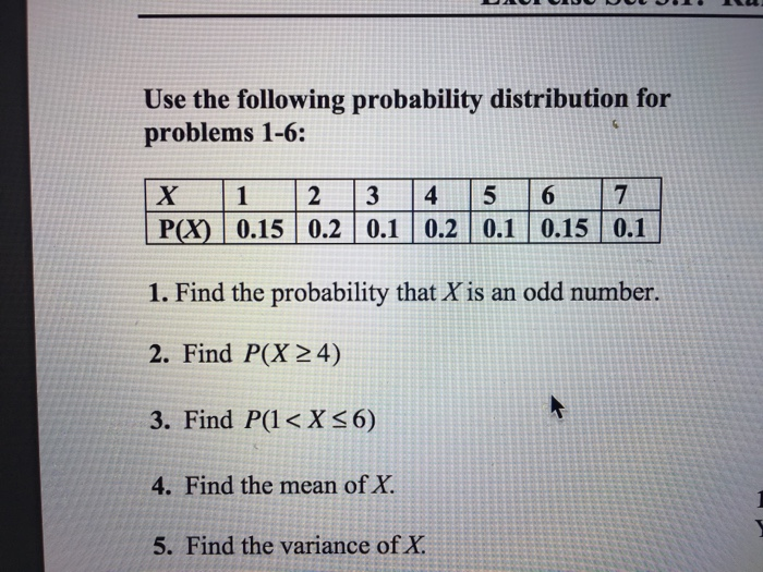 Solved Use The Following Probability Distribution For Pro
