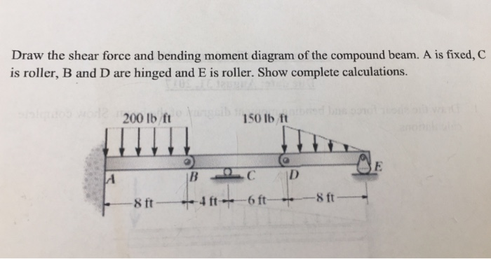 Shear force and bending moment diagram calculator library of solved draw the shear force and bending moment diagram of rh chegg com shear force and moment diagram calculator shear force and bending moment diagram ccuart Images