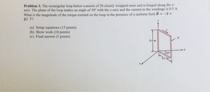 Problem 3. The rectangular loop below consists of 20 closely wrapped turns and is hinged along the z- axis. The plane of the loop makes an angle of 30° with the y-axis and the current in the windings is 0.5 A what is the magnitude of the torque exerted on the loop in the presence of a uniform field B =-R + y2 T? (a) Setup equations (15 points) (b) Show work (10 points) (c) Final answer (5 points) 0.4 m 45