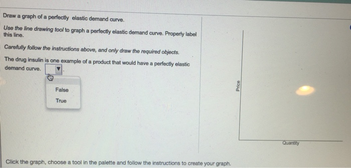 Solved Draw A Graph Of A Perfectly Elastic Demand Curve