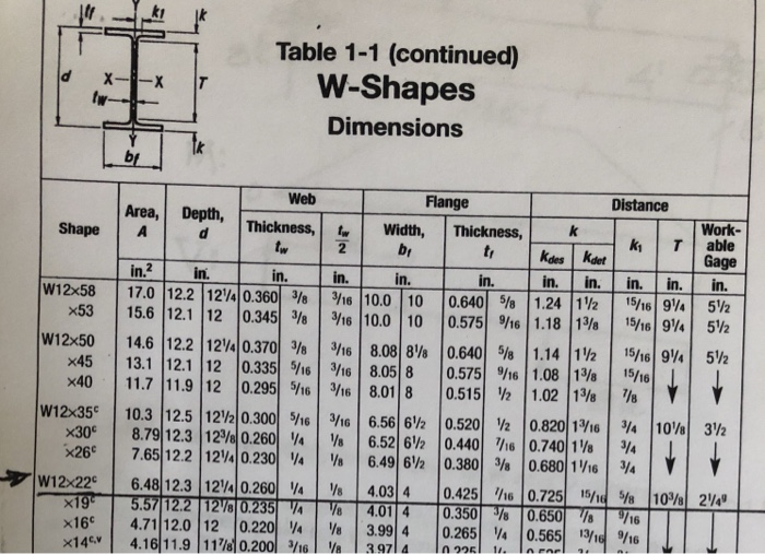 W12X50 Steel Beam Dimensions - New Images Beam