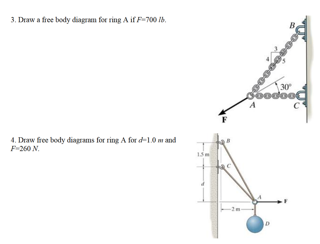 solved  draw a free body diagram for ring a if f  700 lb