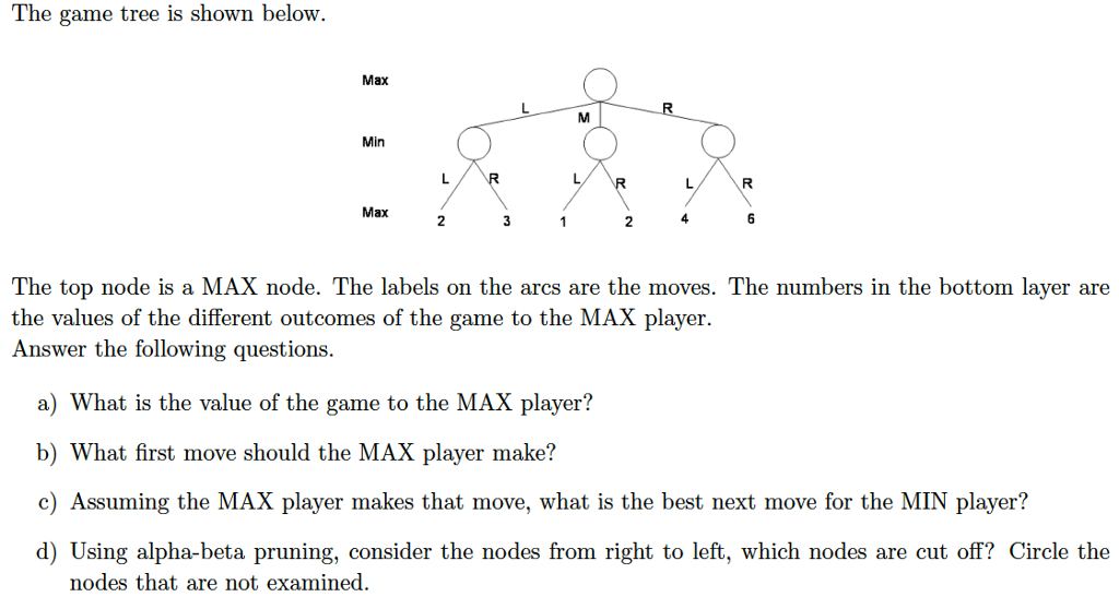Solved: The Game Tree Is Shown Below  Max MI Min Max 2 The