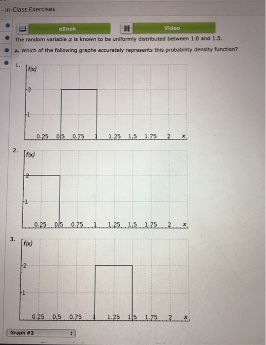 - In-Class Exercises eBook Video The random variable z is known to be uniformly distributed between 1.0 and 1.5. a. Which of the following graphs accurately represents this probability density function? fpc) 0.25 05 0.7s 1.25 1,5 1.75 x 2. fiox) 0.25 ols 0.25-1-125-1,5-1.75-3-х fox) 0.25 0.5 0.751 1.25 15 1.75 2x | Graph #3
