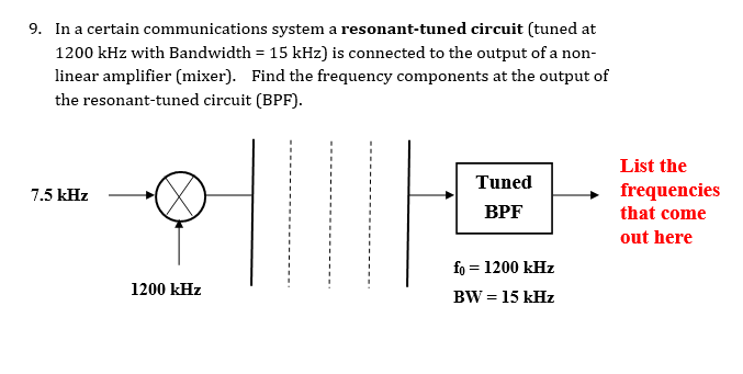 Solved: Four Frequencies Are Applied At The Input Of A Non