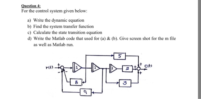 Solved: Question4 For The Control System Given Below: A) W