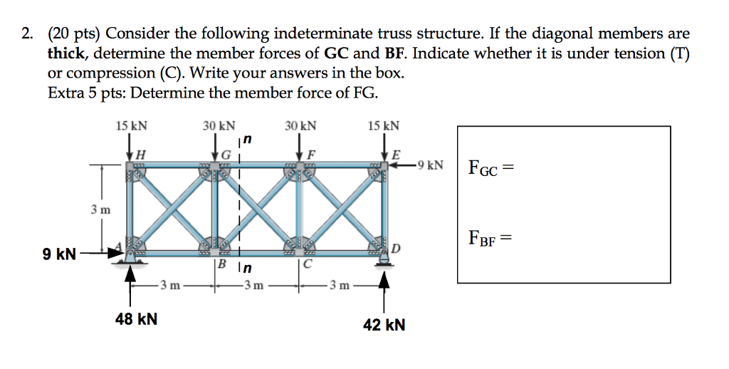 Solved: (20 Pts) Consider The Following Indeterminate Trus