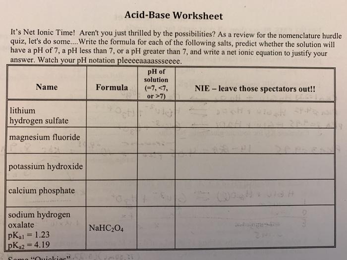 Solved Acid Base Worksheet It S Net Lonic Time Aren T Yo