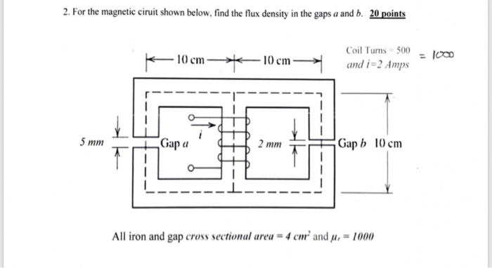 2. For the magnetic ciruit shown below, find the flux density in the gaps a and b. 20 points Coil Turns 500o and i 2 Amps 0 cm 10 cm All iron and gap cross sectional area = 4 cnr and μ = 1000