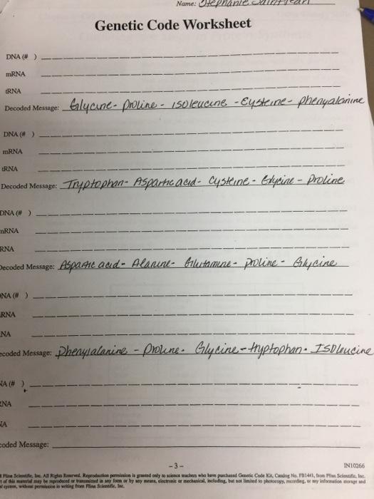 Solved Name Hepnanle Genetic Code Worksheet Dna Mrn