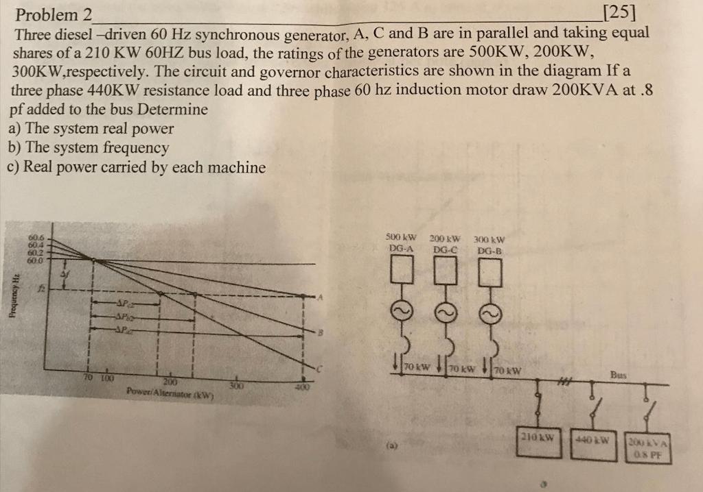 Outstanding Solved 25 Problem 2 Three Diesel Driven 60 Hz Synchron Wiring 101 Ziduromitwellnesstrialsorg