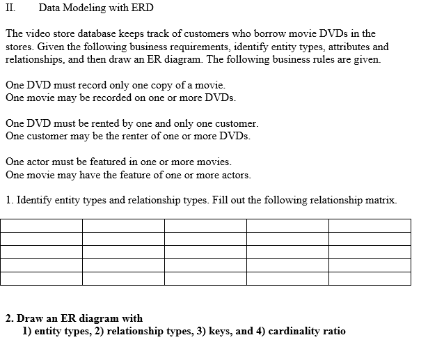 Solved ii data modeling with erd the video store database ii data modeling with erd the video store database keeps track of customers who borrow movie ccuart Images