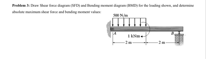 Solved Problem 3 Draw Shear Force Diagram Sfd And Bend