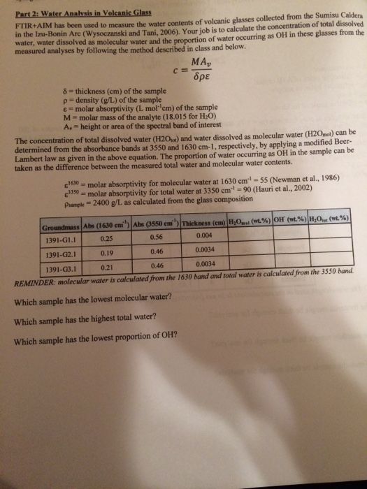 Solved: Water Analysis-molar Absorbtivity What Are The Val