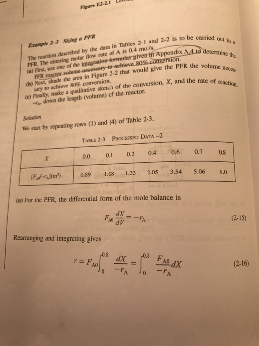 Solved: My Concern Is Not The Chemical Engineering Princip