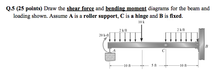 Q.5 (25 points) Draw the shear force and bending moment diagrams for the beam and loading shown. Assume A is a roller support, C is a hinge and B is fixed. 10 k 2 k/ft 2 k/ft 20 k-f 10 ft 5 n 10 ft