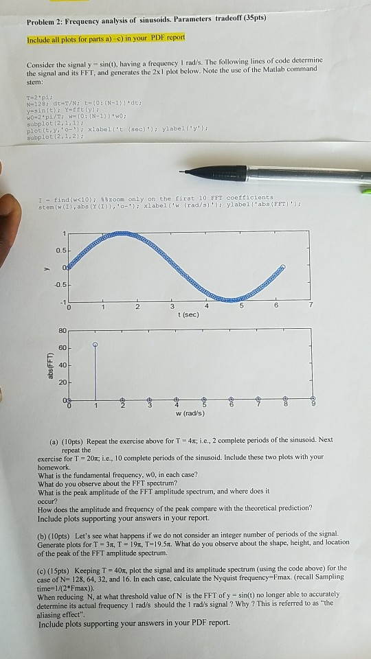 Problem 2: Frequency Analysis Of Sinusoids  Parame