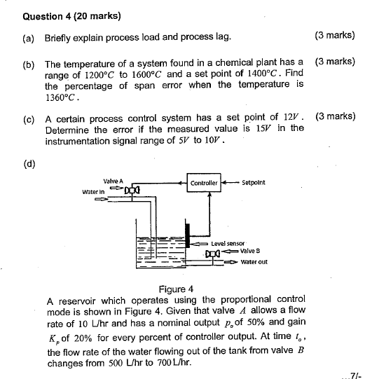 This Is Process Control & Instrumentation Question