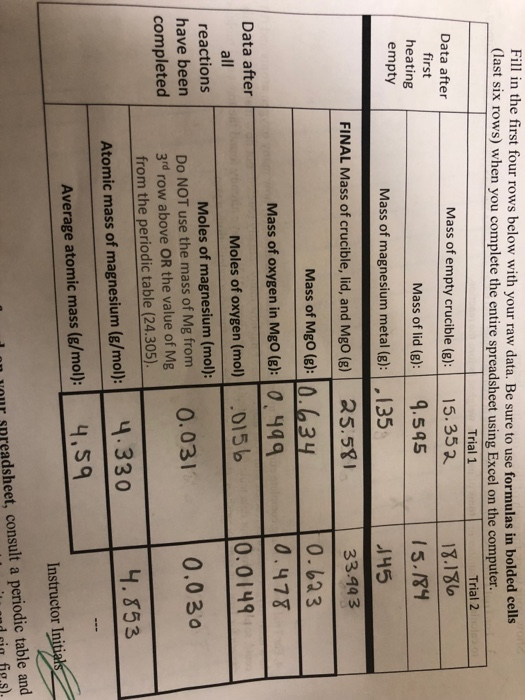 Atomic Mass Of Mg Post Lab Questions Show Your Wor Chegg Com