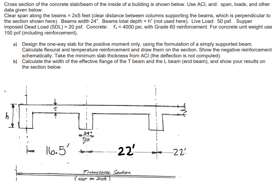 Solved: Cross Section Of The Concrete Slab/beam Of The Ins