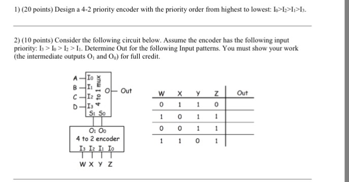 Solved 1 20 Points Design A 4 2 Priority Encoder With