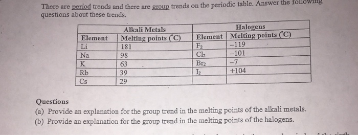 Question: There Are Period Trends And There Are Group Trends On The Periodic  Table. Answer The Following Qu.