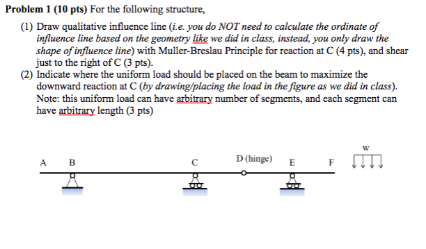 Solved Problem 1 10 Pts For The Following Structure 1