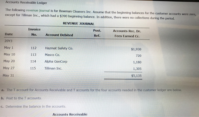 solved accounts receivable ledger the following revenue j