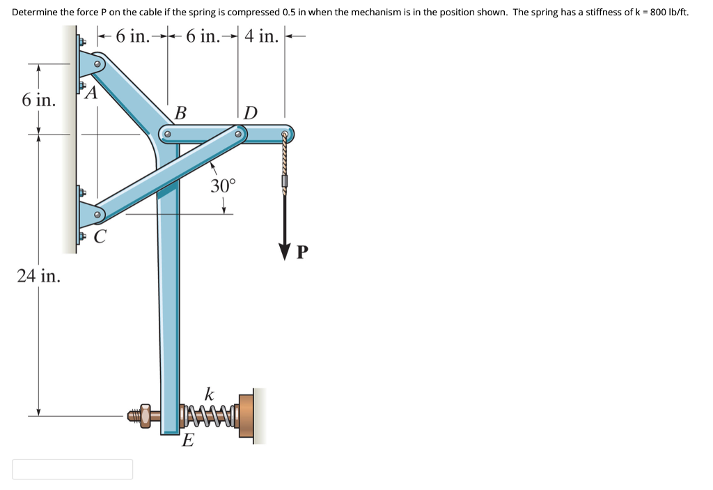 Determine the force P on the cable if the spring is compressed 0.5 in when the mechanism is in the position shown. The spring has a stiffness of k 800 lb/ft. in. 6 in. 30° 24 in.