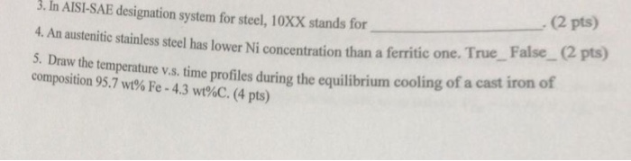 Solved In Aisi Sae Designation System For Steel 10xx Chegg Com