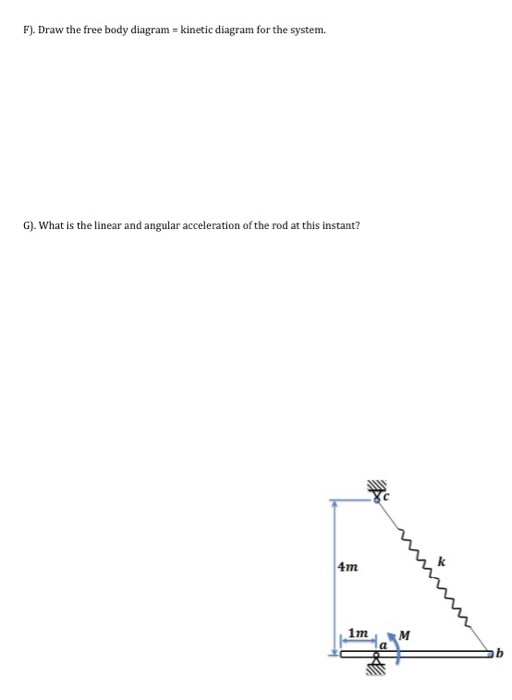 Solved Draw The Free Body Diagram Kinetic Diagram For T