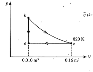 solved 2) a heat engine takes 2 0 moles of an ideal gas t2) a heat engine takes 2 0 moles of an ideal gas through the reversible cycle abca, on the pv diagram shown in the figure the path bc is an isothermal