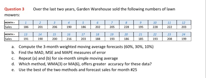 Question 3 Over The Last Two Years, Garden Warehouse Sold The Following  Numbers Of Lawn
