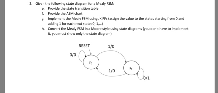 Solved 2 Given The Following State Diagram For A Mealy F
