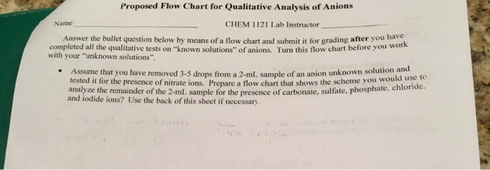 Solved Proposed Flow Chart For Qualitative Analysis Of An