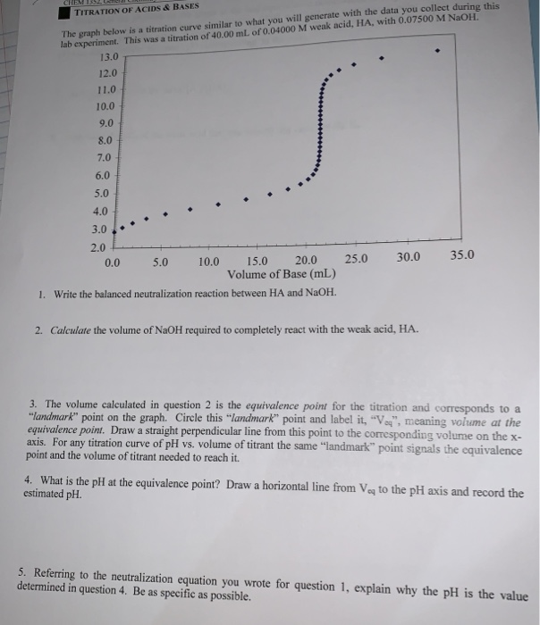 Solved: During This The Graph Below Is A Titration Curve S