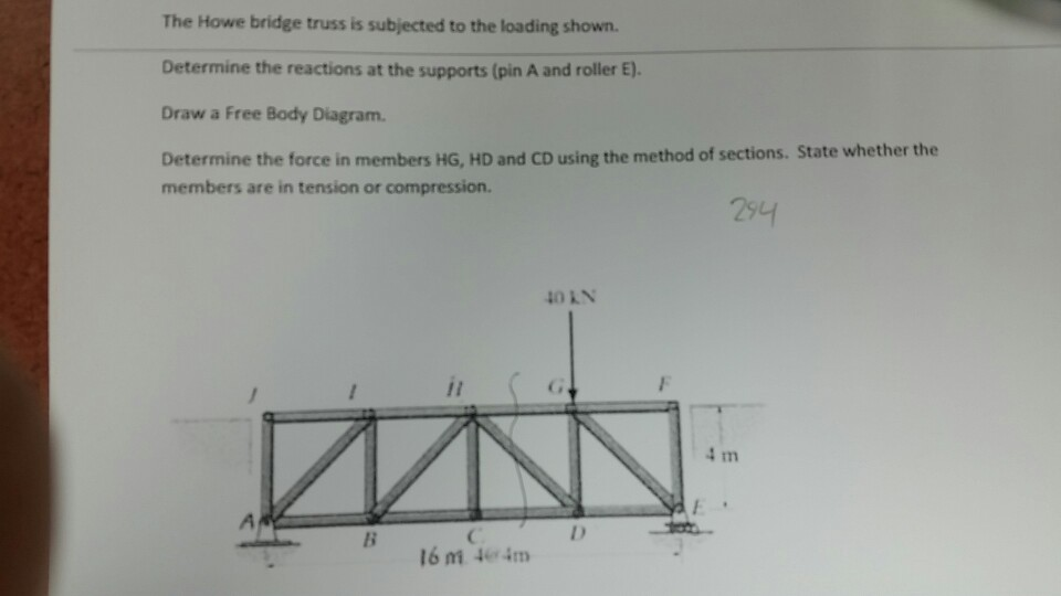 Solved  The Howe Bridge Truss Is Subjected To The Loading