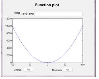 MATLAB* Write A GUI Function To Plot Any User Ent    | Chegg com