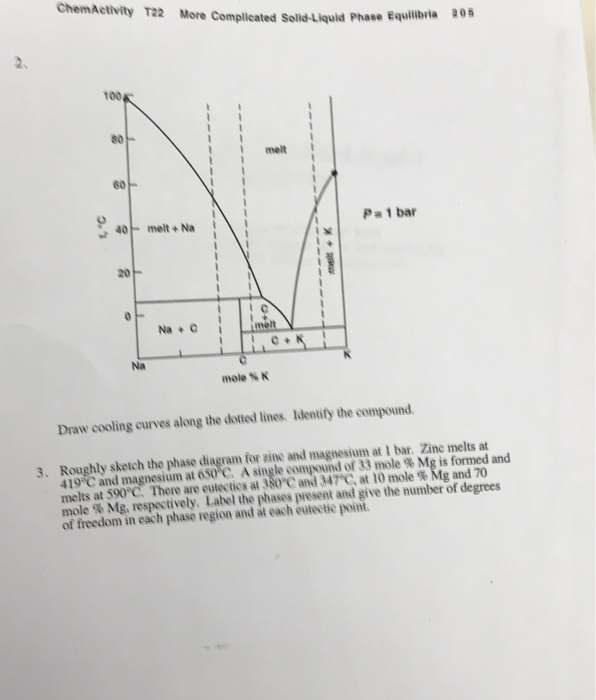 Solved chemaetivity t22 more complicated solld liquid pha chemaetivity t22 more complicated solld liquid phase equilibria 905 2 100 80 i melt ccuart Image collections