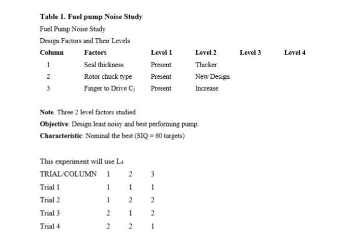Array Of Factors Drives Students From >> In An Experimental Study Of An Automotive Fuel Pum Chegg Com