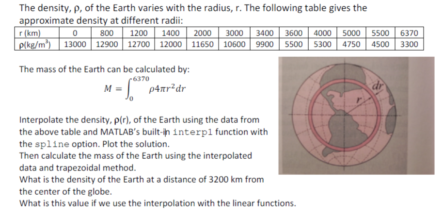 The density, p, of the Earth varies with the radius, r. The following table gives the approximate density at different radii: r(km)8 800 1200 1400 2000 3000 3400 3600 4000 500055006370 (kg/m3)13000 12900 12700 12000 11650 10600 9900 5500 5300 4750 4500 3300 The mass of the Earth can be calculated by: 6370 dr Interpolate the density, ρ(r), of the Earth using the data from the above table and MATLABs built-in interpl function with the spline option. Plot the solution Then calculate the mass of the Earth using the interpolated data and trapezoidal method. What is the density of the Earth at a distance of 3200 km from the center of the globe. What is this value if we use the interpolation with the linear functions.
