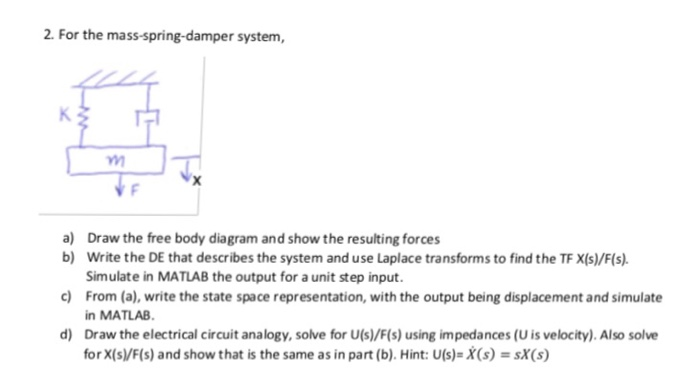 Solved for the mass spring damper system draw the free b expert answer ccuart Choice Image