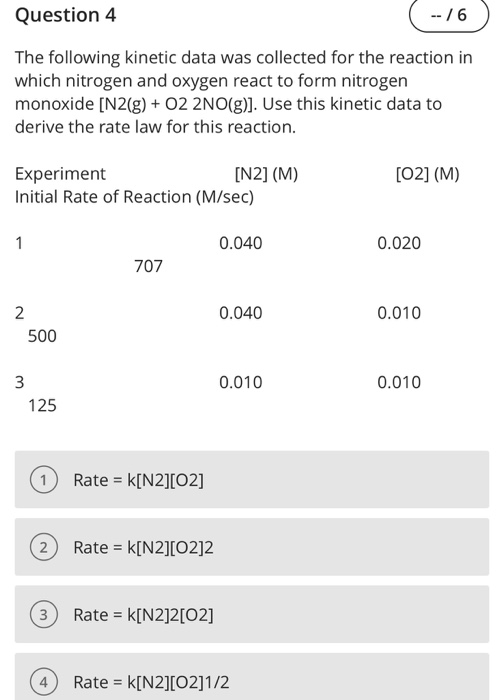 Solved Question 4 The Following Kinetic Data Was Collecte
