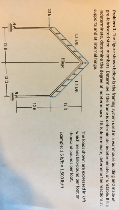 Solved: Problem 1. The Figure Shown Below Is The Framing S ...
