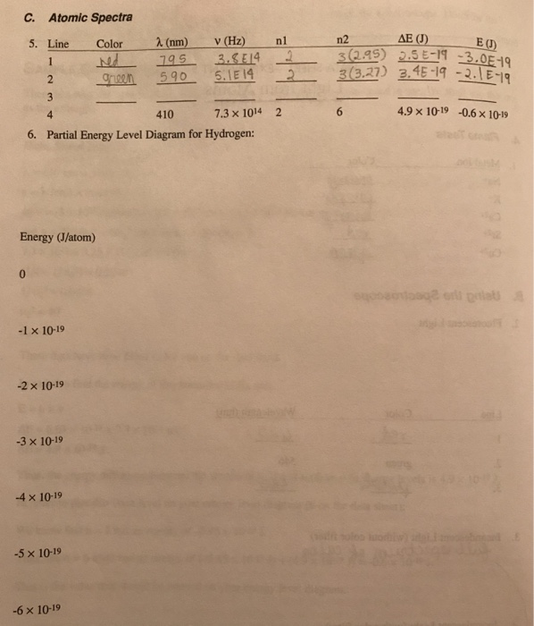 Solved I Need To Make A Partial Energy Level Diagram For