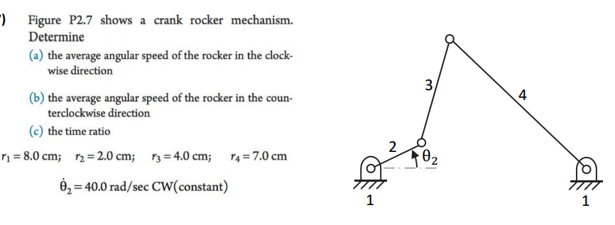 Solved: ) Figure P2 7 Shows A Crank Rocker Mechanism  Dete